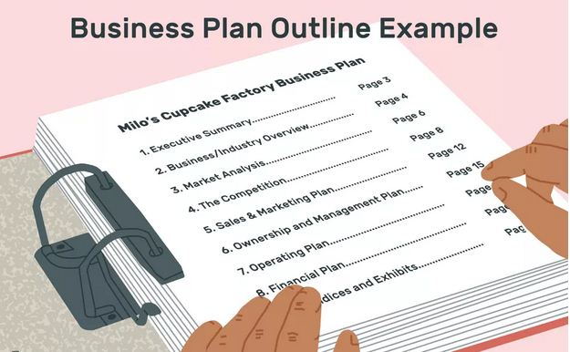 Business plan Revision Questions